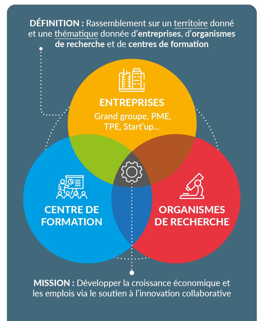 3-infographie-entreprises-territoire